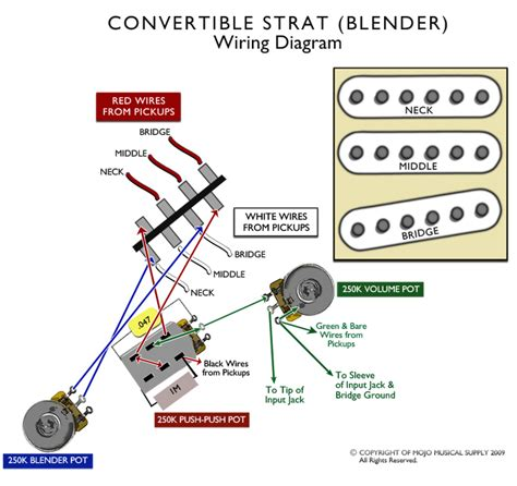 strat blender wiring diagram strat free engine image for