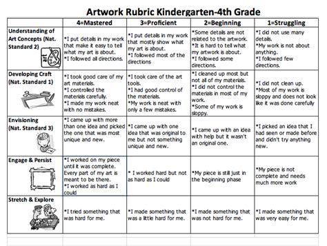 printable art rubric art rubric grading on pinterest art rubric assessment