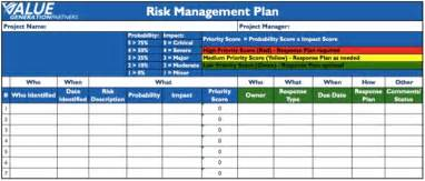 Risk And Mitigation Plan Template by Risk Management Plan Tutorial Risk Management In Bio
