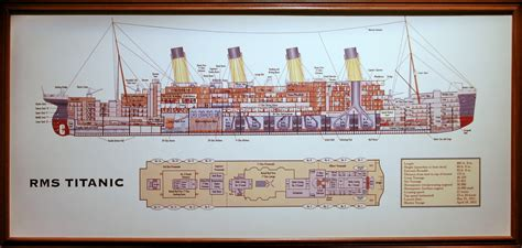 Room Layout Tools rms titanic deck layout a photo on flickriver