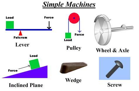 simple machines simple machines year 3 science simple machines