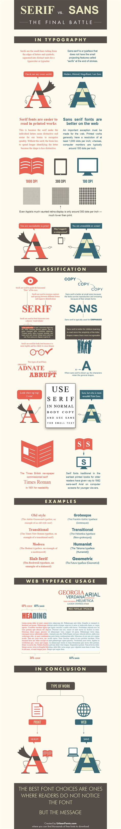 typography infographic serif vs sans daily infographic