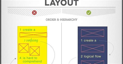 infographics how to print better what makes an infographic bad and how to make it better the o jays design and how to make