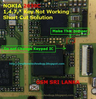 themes for nokia keypad gsm mind prepaid gsm iphone unlocking