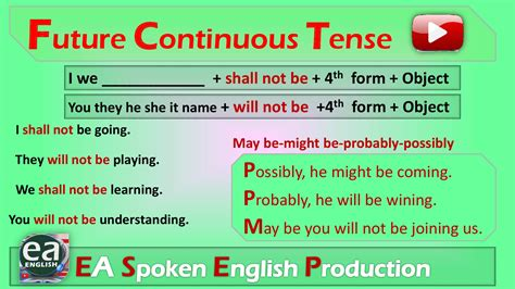 pattern of future perfect continuous tense future continuous tense in urdu pdf book ea english