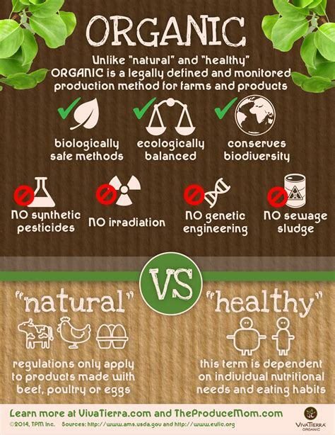 produce definition what is organic food definition and environmental