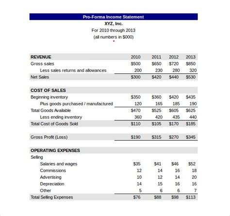 restaurant profit and loss statement excel 5 year