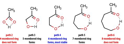 exle of hydrogen bond reference or data on hydrogen bond strength