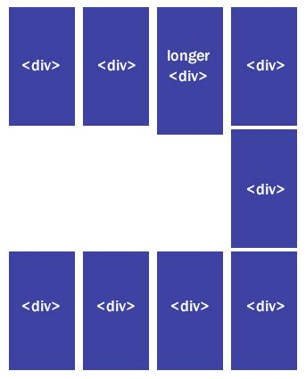 responsive layout div height html adjust height of multiple divs only with css