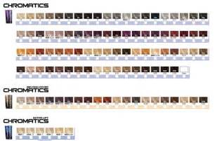 redken cover fusion color chart redken cover fusion brown hairs