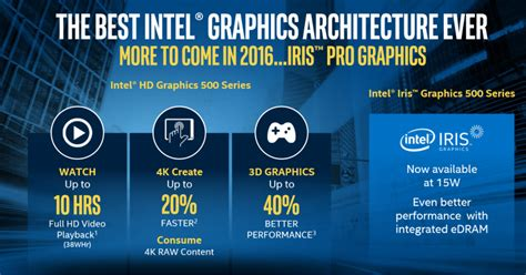 mobile intel hd graphics gaming intel launches new graphics drivers with opengl 4 4