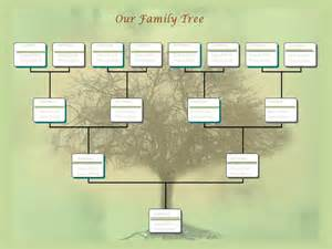 Single Parent Family Tree Template by School Family Tree Project Mmftt