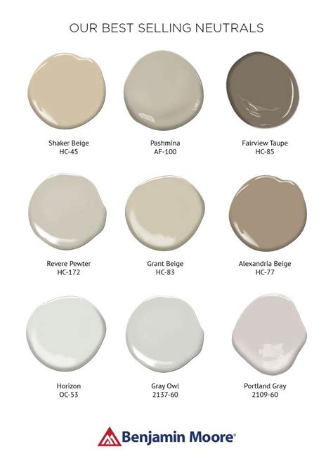 color overview in 2018 all things paint