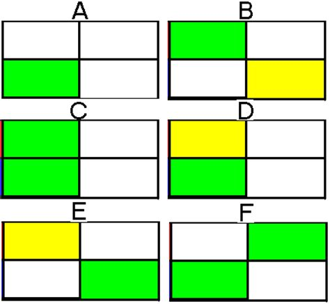 Pattern Recognition Question Bank | pattern recognition logic test pattern recognition