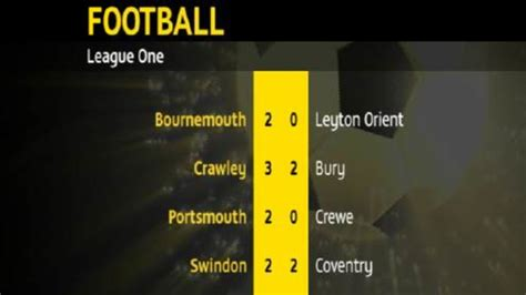 Football Results Table The Weekend S Football Itv News