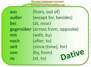 exploring german prepositions www germanforspalding org