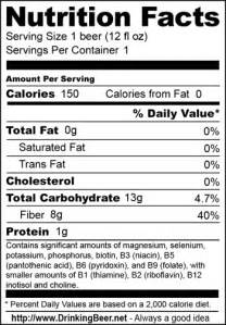 Bud Light Alcohol Percentage Nutrition Facts Labels On Alcohol Products Quicklabel Blog
