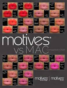 mac color chart image gallery mac lipstick color chart