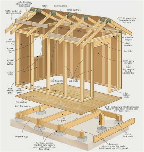 Free 12x12 Shed Blueprints by Shed Roof Framing Plan Modern House