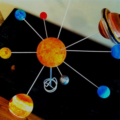 Solar System Decorations by Solar System Classroom Decorations Pics About Space