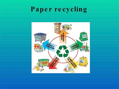 Paper Process Step By Step - paper recycling