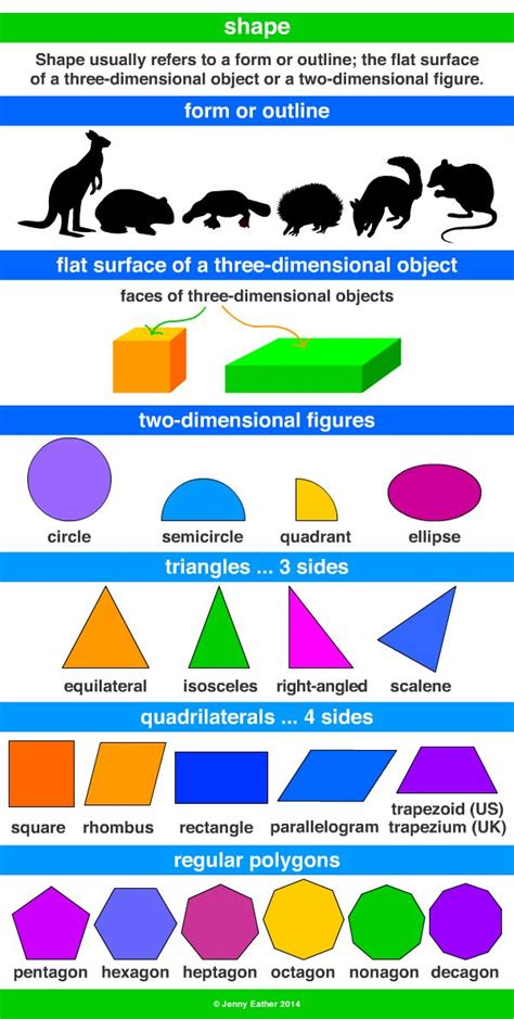 shape pattern definition 176 best images about geometry on pinterest math