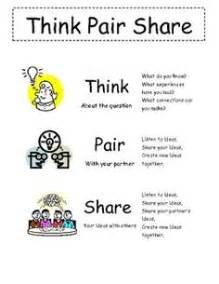 think pair template pdf think pair comprehension strategies