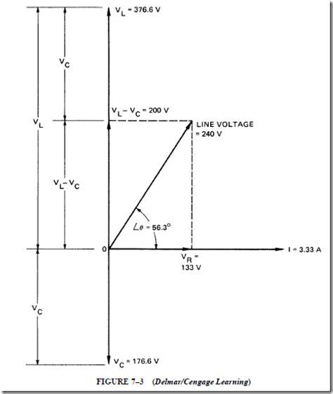 capacitive reactance in series circuit series circuits resistance inductive reactance and capacitive reactance series rlc circuit
