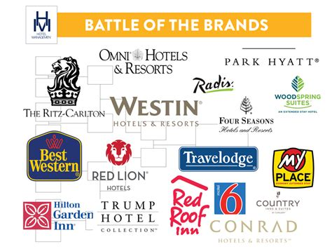 brand hotels finals set in battle of the brands vote now for the