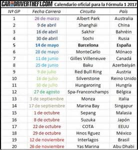 Calendario F1 2017 Calendario F1 2017 2 Free Printable Calendars