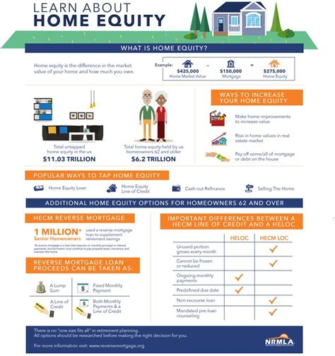 what is a home equity loan 28 images home equity loan