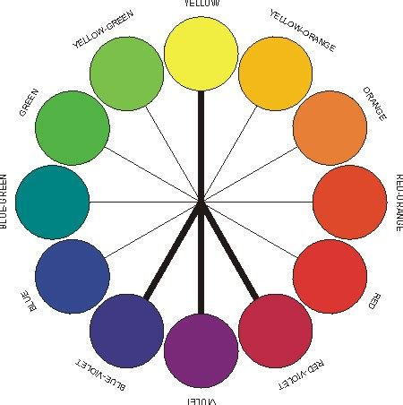 complementary color scheme color theory 101 harmonious color schemes nacho