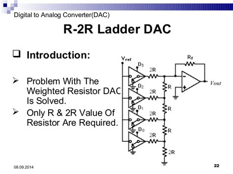 r 2r resistor ladder dac dac digital to analog converter