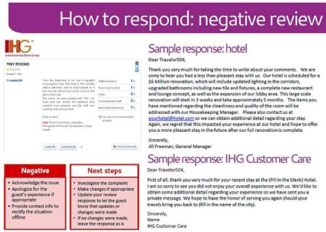 Hotel Responses To Online Reviews Case Ihg Social Listening Loyaltylobby Hotel Review Response Template