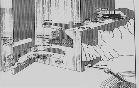 layout tambang terbuka alat berat mine design