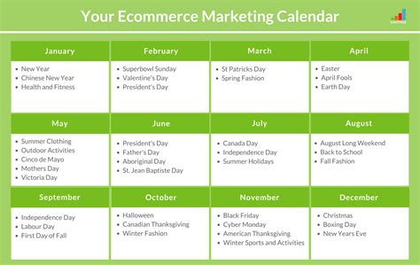 What Is A Marketing Calendar Resume Template Sle Ecommerce Marketing Strategy Template