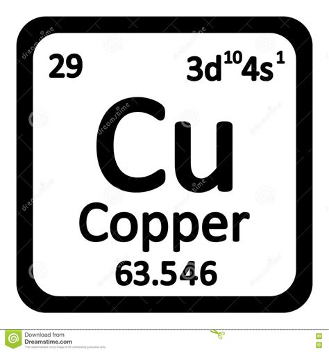 cu tavola periodica periodic table element copper icon stock illustration