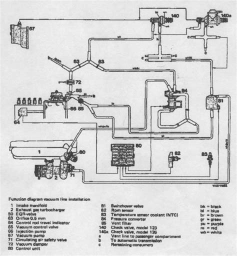 1985 300sd w126 vacuum requirements peachparts