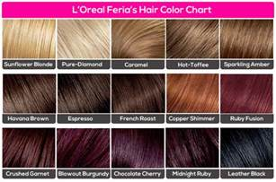 loreal hair color chart 3 amazing hair colour charts from your most trusted hair brands