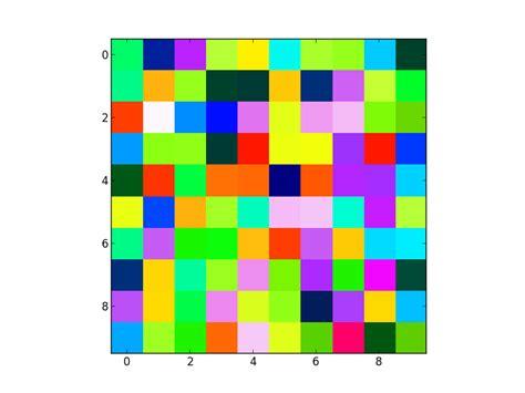color matrix python color certain points a different color matrix