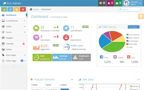 ace responsive admin template admin dashboards
