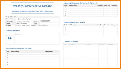 project manager email templates 5 weekly update template free invoice letter