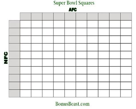 printable superbowl squares template printable 2015 bowl squares new calendar template site