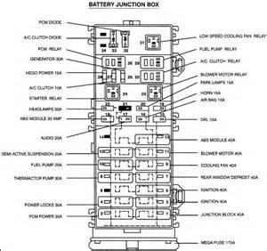 91 camaro fuel pump relay location on 92 cadillac fleetwood fuse box diagram