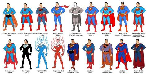 dc comics as of 2012 how many different canon versions