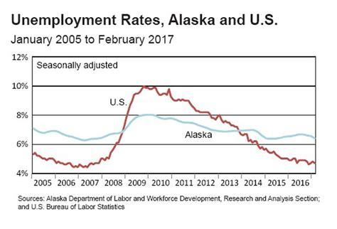 Alaska Court Calendar Alaska Unemployment Second Highest In Nation Amid