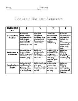 themes in literature lesson plans teaching theme as a literary element lesson plan by