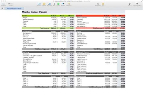 budget spreadsheet template for mac budget spreadsheet template uk budget spreadsheet template