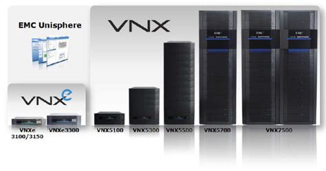 visio emc stencils emc releases vnxe update with srm writeable snapshots