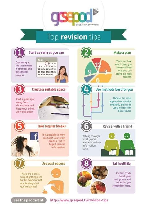 10 Ways To Keep Up With Revision by Spalding High School Revision Support